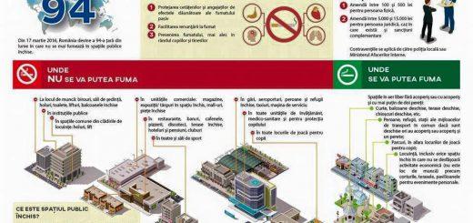 Infografic Lege fumat